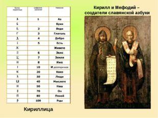 Кирилл и Мефодий – создатели славянской азбуки Кириллица