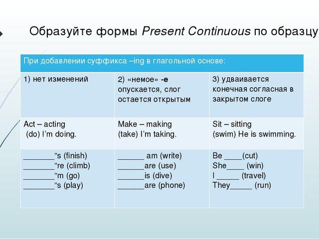 Образуйте формы Present Continuous по образцу. Придобавлении суффикса –ingв г...