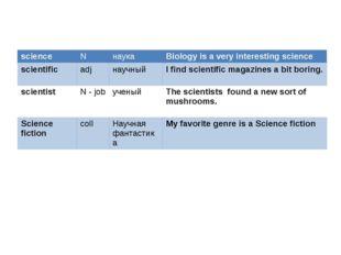 science N наука Biology is a very interestingscience scientific adj научный I