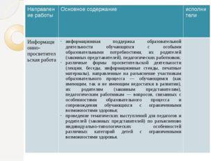 Направление работы Основное содержание исполнители Информационно-просветител