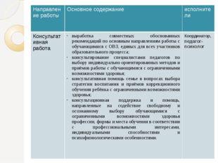 Направление работы Основное содержание исполнители Консультативная работа вы