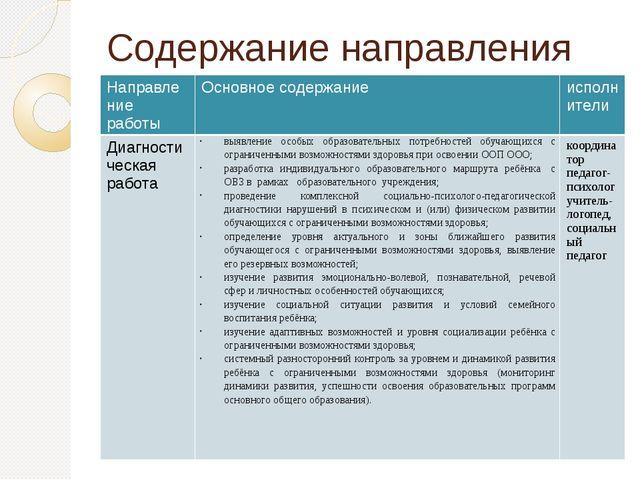 Содержание направления Направление работы Основное содержание исполнители Диа...