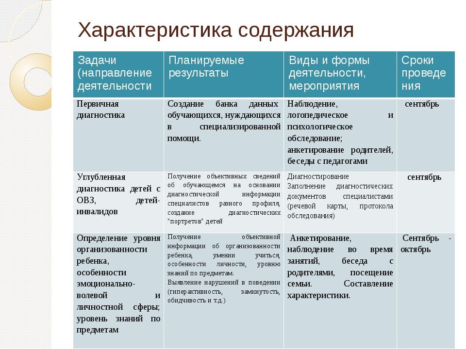 Характеристика содержания программы Диагностическая работа Задачи (направлени...