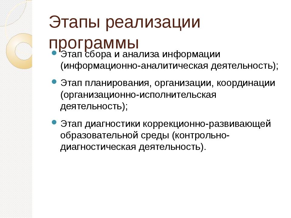 Этапы реализации программы Этап сбора и анализа информации (информационно-ана...