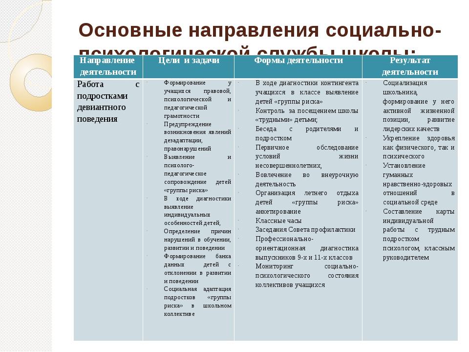 Основные направления социально-психологической службы школы: Направление деят...
