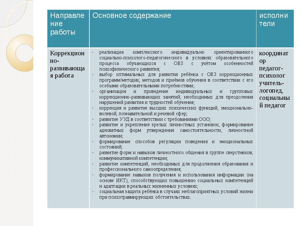 Направление работы Основное содержание исполнители Коррекционно-развивающая...