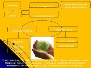 Экология наука о взаимоотношениях растений средой обитания животных человека