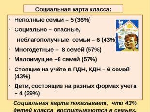 Социальная карта класса: Неполные семьи – 5 (36%) Социально – опасные, неблаг