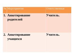 Подготовительный этап № Мероприятие Ответственные 1. Анкетированиеродителей