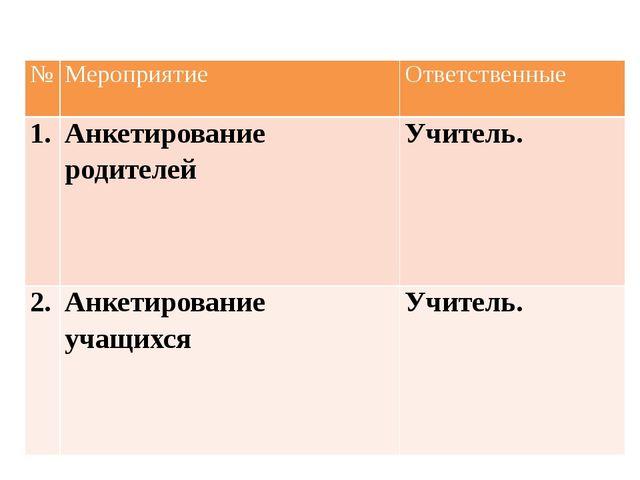 Подготовительный этап № Мероприятие Ответственные 1. Анкетированиеродителей...