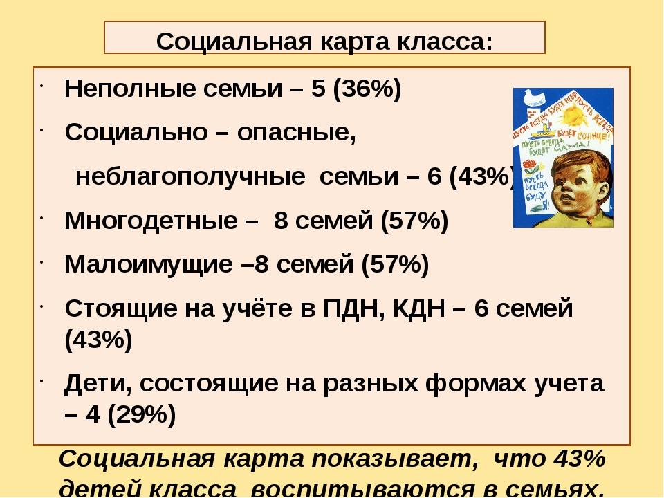 Социальная карта класса: Неполные семьи – 5 (36%) Социально – опасные, неблаг...