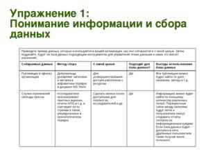 Упражнение 1: Понимание информации и сбора данных Приведите пример данных, ко