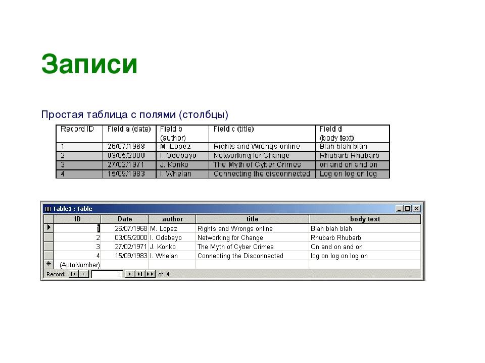Записи Простая таблица с полями (столбцы) и записями (ряды): И как часть табл...