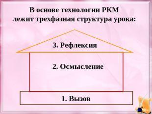 В основе технологии РКМ лежит трехфазная структура урока: 3. Рефлексия 2. Осм