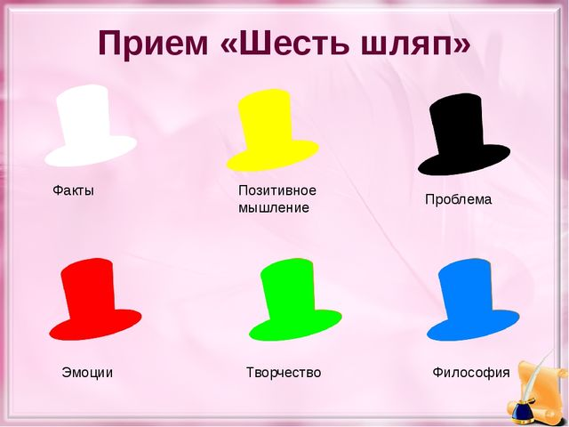 Прием «Шесть шляп» Факты Позитивное мышление Проблема Эмоции Творчество Филос...