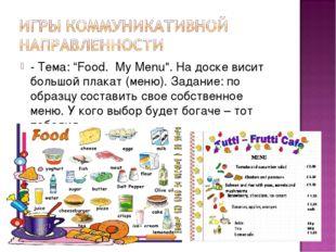 """- Тема: """"Food. My Menu"""". На доске висит большой плакат (меню). Задание: по об"""