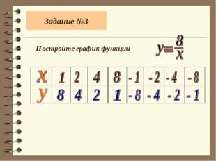 Задание №3 Постройте график функции