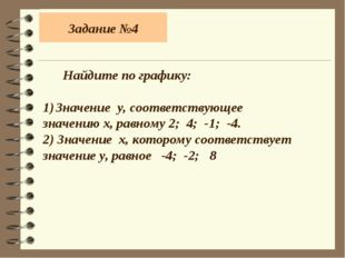 Найдите по графику: Значение у, соответствующее значению х, равному 2; 4; -1