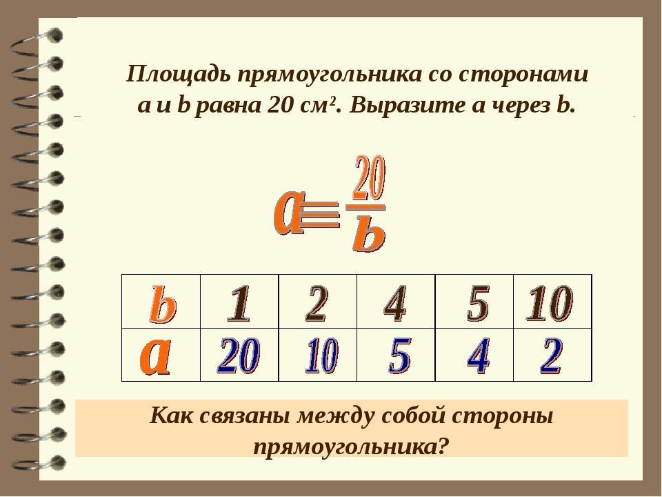 Площадь прямоугольника со сторонами a и b равна 20 см². Выразите a через b. К...