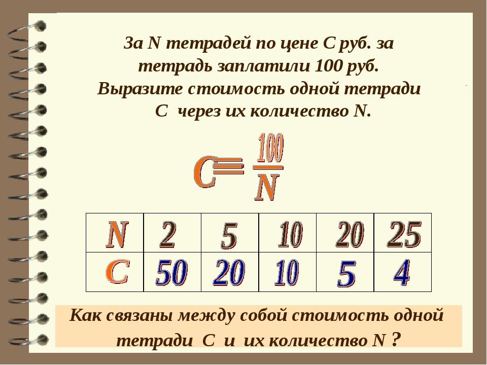За N тетрадей по цене C руб. за тетрадь заплатили 100 руб. Выразите стоимость...