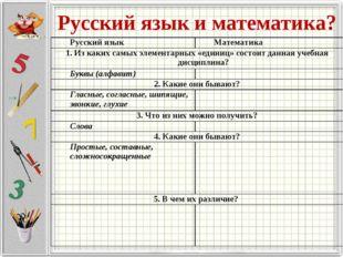 Русский язык и математика? Русский языкМатематика 1. Из каких самых элемента