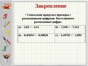 Закрепление Смекалкин придумал примеры с размазанными цифрами. Восстановите р
