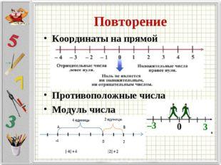 Повторение Координаты на прямой Противоположные числа Модуль числа