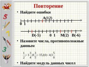 Повторение Найдите ошибки А(12) 0 1 D(-5) 0 1 М(2) В(-6) Назовите числа, прот
