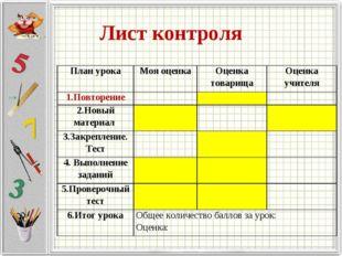 Лист контроля План урокаМоя оценкаОценка товарищаОценка учителя 1.Повторен