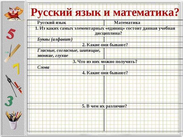 Русский язык и математика? Русский языкМатематика 1. Из каких самых элемента...