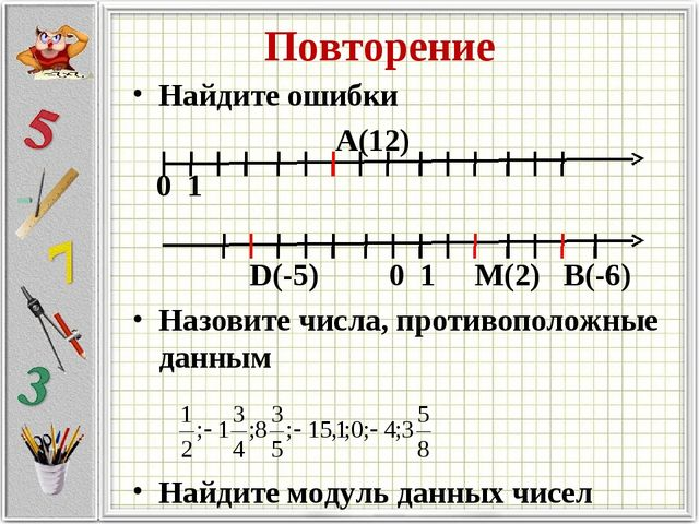 Повторение Найдите ошибки А(12) 0 1 D(-5) 0 1 М(2) В(-6) Назовите числа, прот...