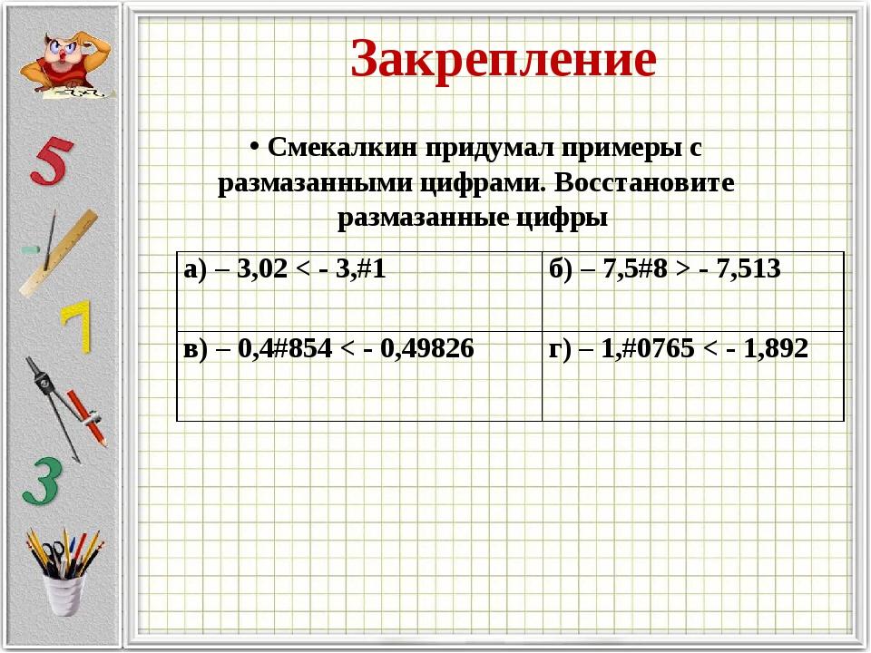 Закрепление Смекалкин придумал примеры с размазанными цифрами. Восстановите р...