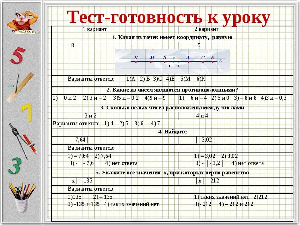 Тест-готовность к уроку 1 вариант2 вариант 1. Какая из точек имеет координат...