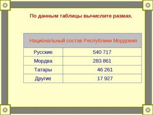 По данным таблицы вычислите размах. Национальный состав Республики Мордовия