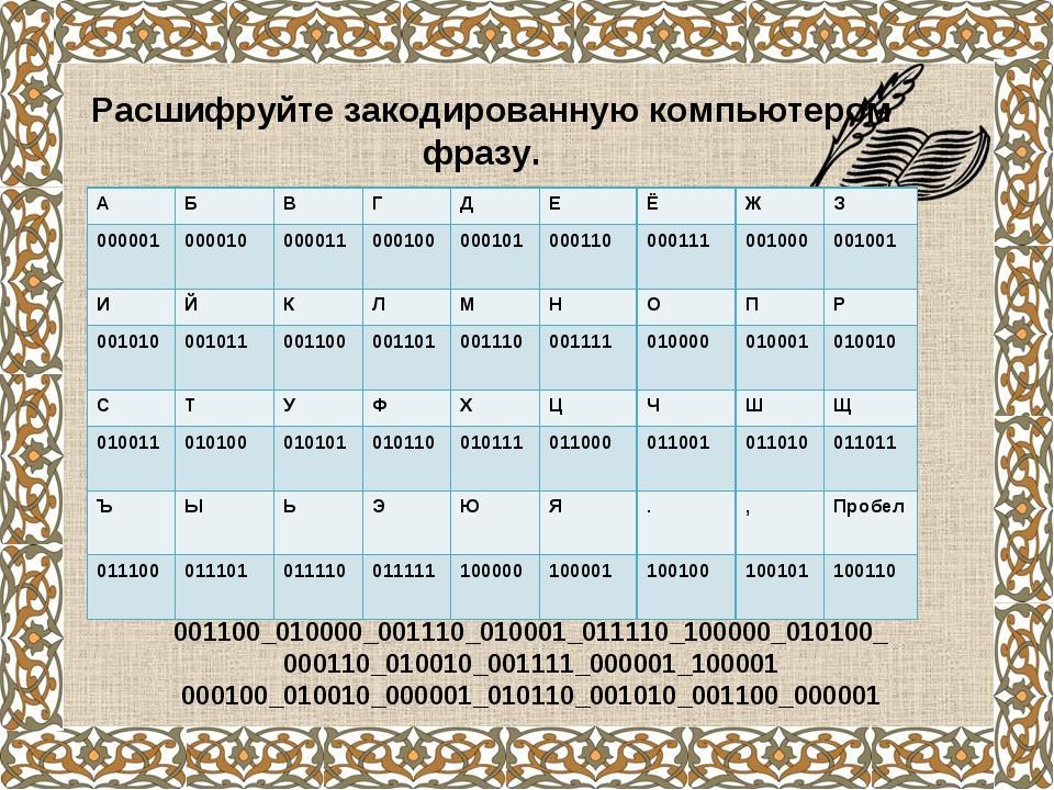 Расшифруйте закодированную компьютером фразу. 001100_010000_001110_010001_011...