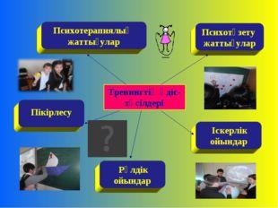 Тренингтің әдіс-тәсілдері Психотерапиялық жаттығулар Психотүзету жаттығулар І