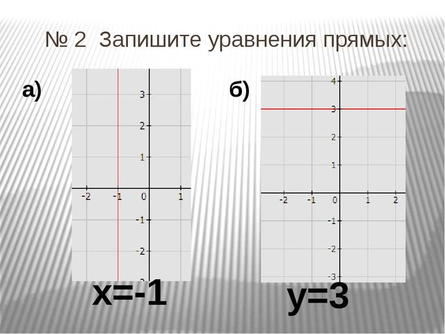 № 2 Запишите уравнения прямых: а) х=-1 б) у=3