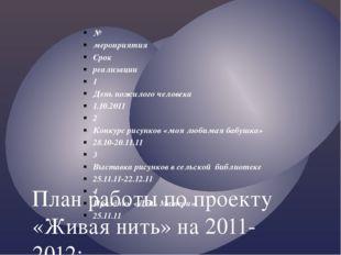№ мероприятия Срок реализации 1 День пожилого человека 1.10.2011 2 Конкурс ри