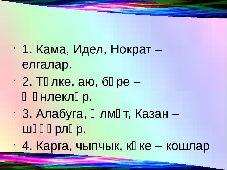 1. Кама, Идел, Нократ – елгалар. 2. Төлке, аю, бүре – җәнлекләр. 3. Алабуга,...