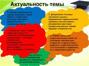 Актуальность темы 2. Знания помогут безошибочно читать и писать медицинские д