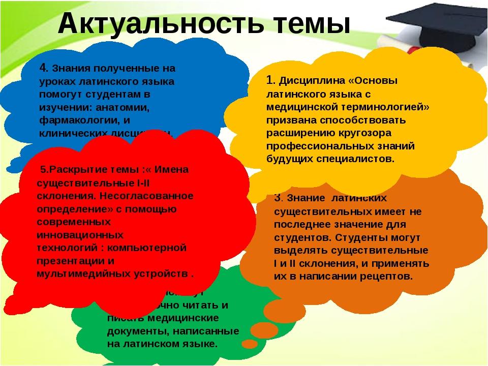 Актуальность темы 2. Знания помогут безошибочно читать и писать медицинские д...