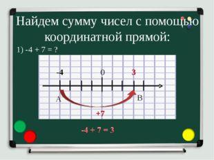 Найдем сумму чисел с помощью координатной прямой: 1) -4 + 7 = ? -4 0 3 +7 А В