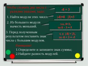 Чтобы сложить два числа с разными знаками, надо: 2. Из большего модуля вычест