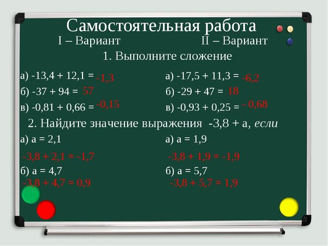 Самостоятельная работа I – Вариант а) -13,4 + 12,1 = б) -37 + 94 = в) -0,81 +...