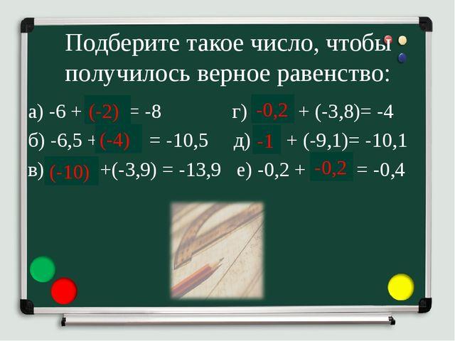 Подберите такое число, чтобы получилось верное равенство: а) -6 + ……= -8 г) …...
