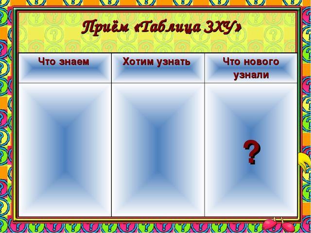 Приём «Таблица ЗХУ» Что знаем Хотим узнать Что нового узнали  ?
