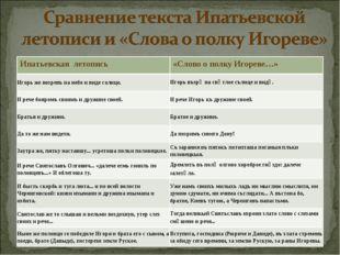 Ипатьевская летопись«Слово о полку Игореве…» Игорь же возревъ на небо и виде