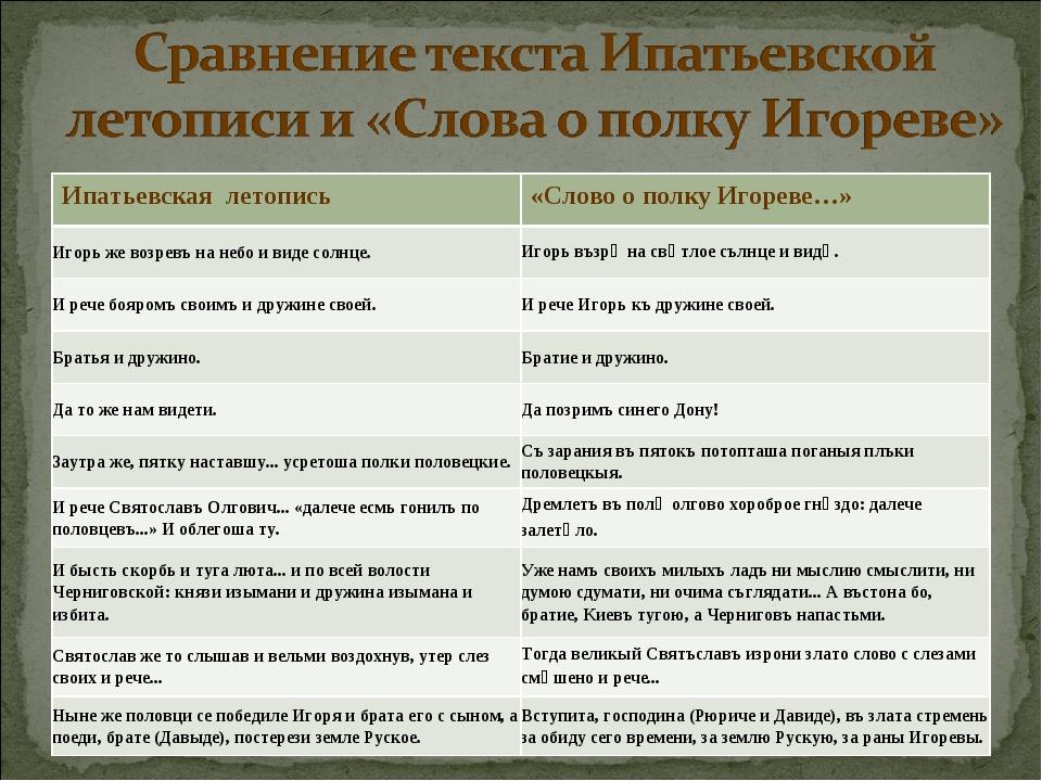 Ипатьевская летопись«Слово о полку Игореве…» Игорь же возревъ на небо и виде...