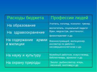 Примеры профессий людей, которые получают зарплату из бюджета Учитель, логопе