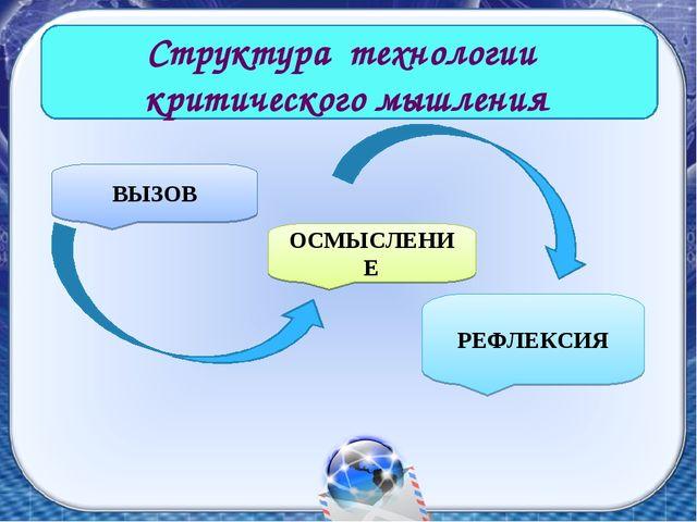 Структура технологии критического мышления